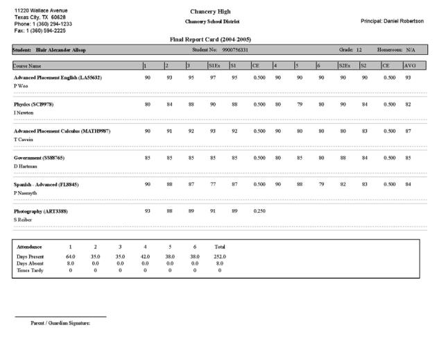 Secondary Report Card